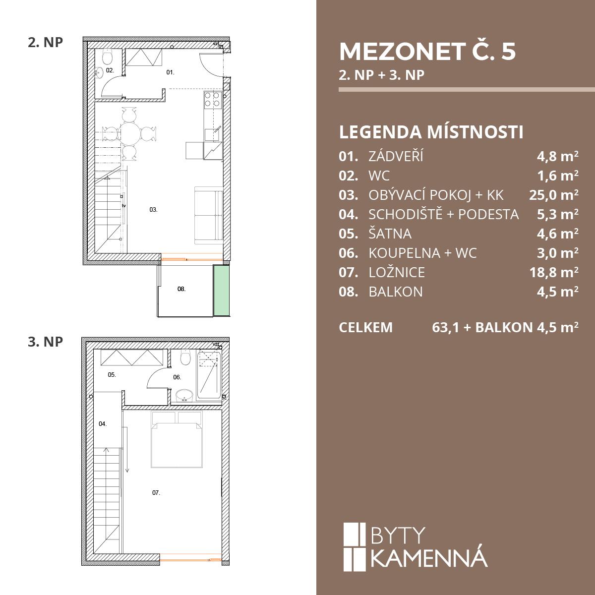 MEZONET 10