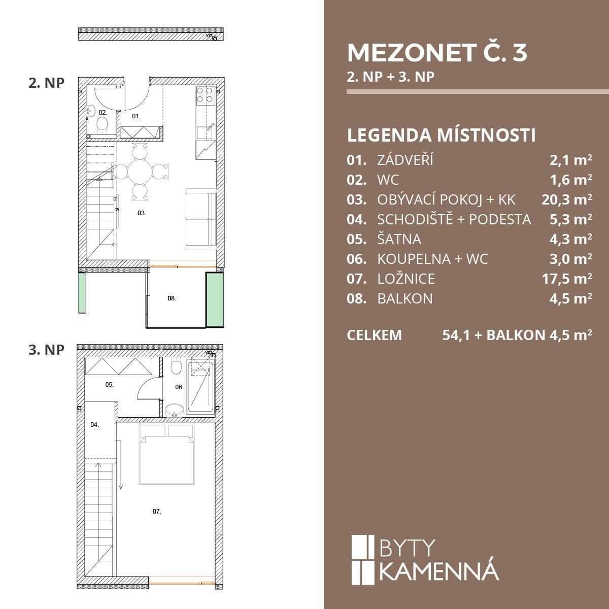 MEZONET 8